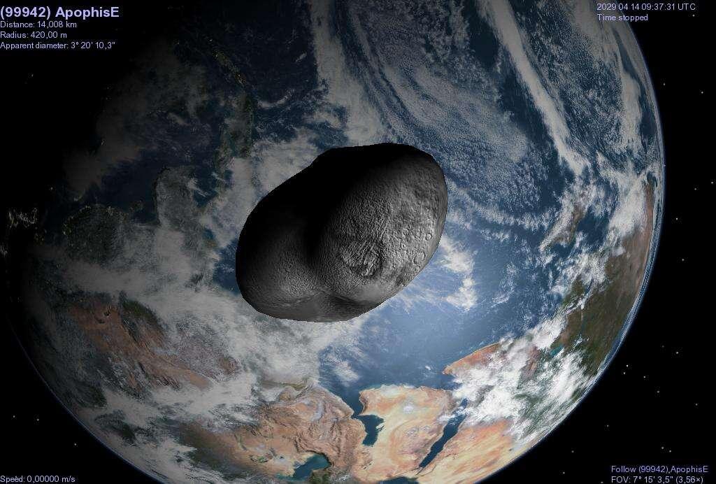 Asteroide gigante pode destruir o planeta