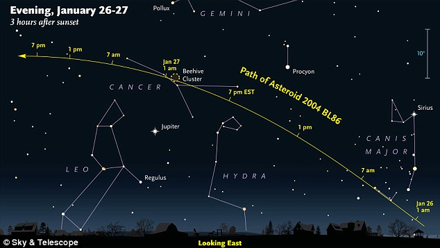 Asteroide passará muito próximo a Terra nesta segunda-feira (26)