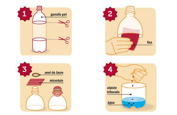Como usar garrafa PET para eliminar o mosquito da dengue de sua vida?