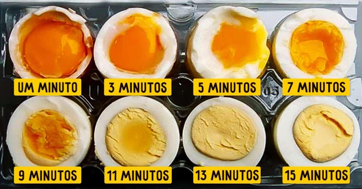 Experimento culinário revela ponto ideal para cozinhar um ovo