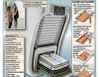 Empresa lança robô que lava, seca, passa e dobra suas roupas em segundos e custa menos de R$ 3 mil