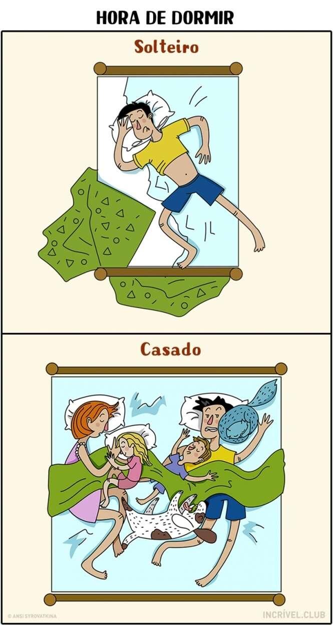 Ilustrações mostrando as diferenças entre um homem solteiro e casado