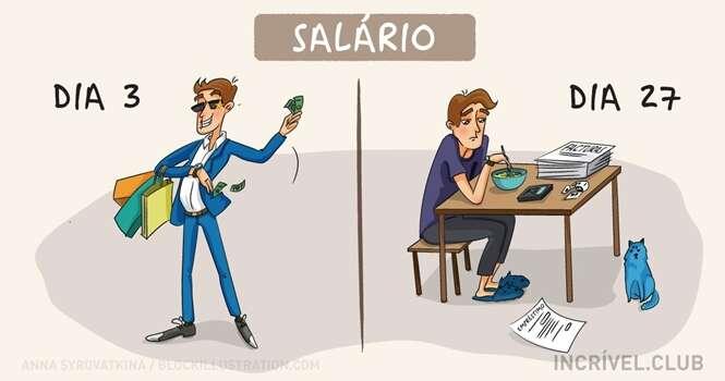 Imagens que mostram exatamente como é sua vida no escritório