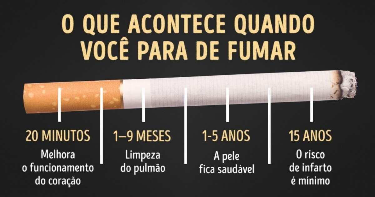 O que acontece com seu corpo quando você para de fumar
