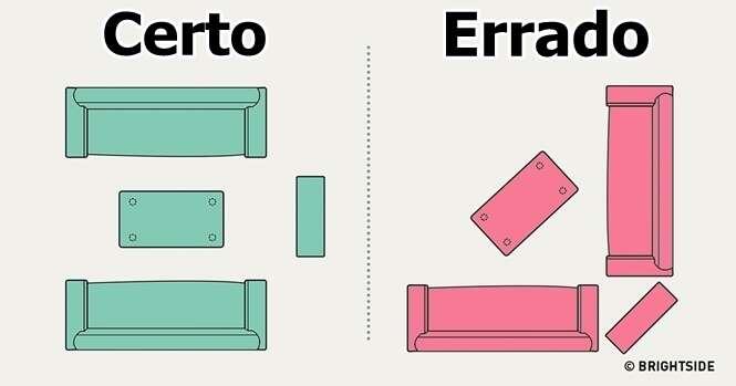 Como organizar sua sala de estar de acordo com seus móveis