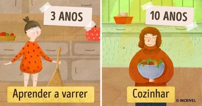 Método traz tarefas domésticas em que seus filhos de 2 a 12 anos podem lhe ajudar