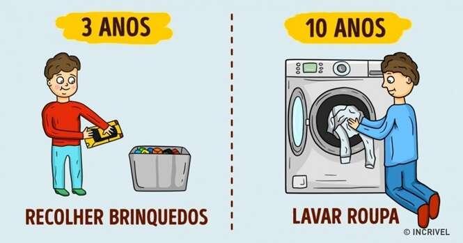 Guia traz as tarefas domésticas que podem ser confiadas às crianças, de acordo com a idade delas