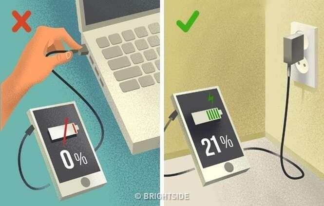 Coisas que encurtam a vida dos nossos aparelhos eletrônicos
