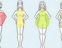 O que vestir de acordo com o formato do seu corpo