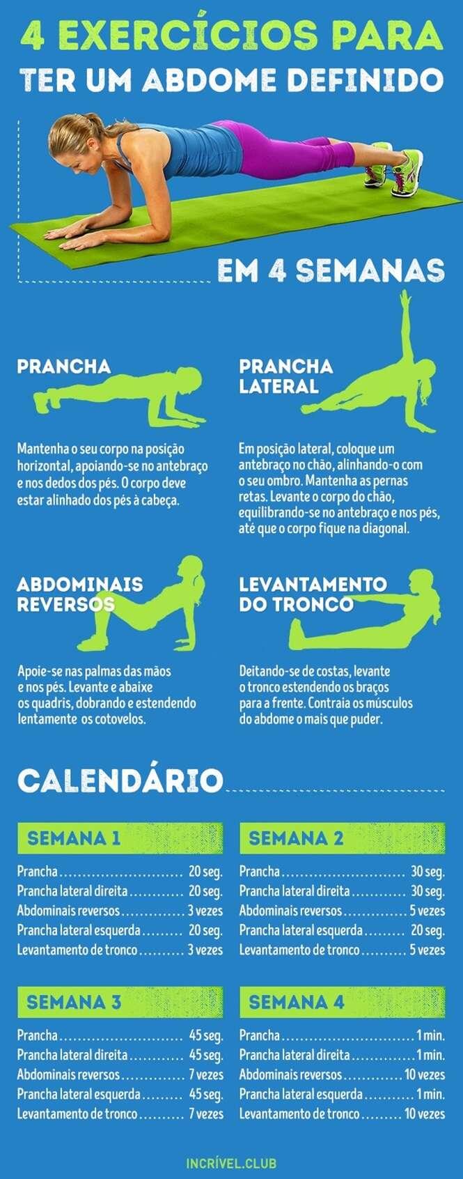 Exercícios para você conquistar um abdômen definido em menos de um mês