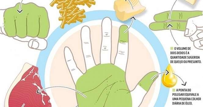 Sabia que as porções que você necessita comer estão em suas próprias mãos?