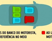 Aprenda a escolher em 7 meios de transporte o assento que mais oferece segurança