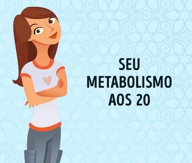 Seu metabolismo de acordo com a idade que você tem
