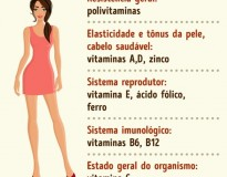 Saiba quais vitaminas nosso corpo necessita aos 20, 30 e 40 anos de idade