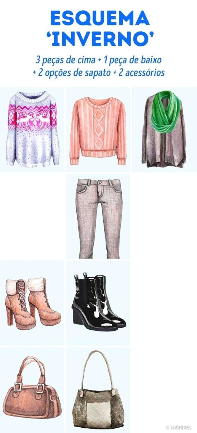 Uma maneira simples de saber se temos roupas suficientes